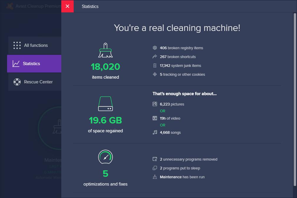 Avast Cleanup Premium Statistics page