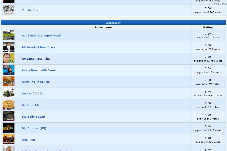 EZTV Show Calendar List page